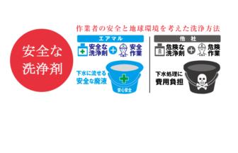 イラスト:安全な洗浄剤